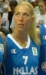 Olga Chatzinikolaou